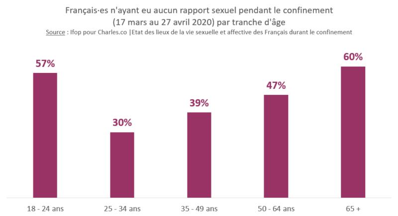 no_sexe_confinement_france